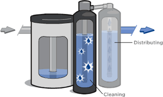 Water Softener Round Rock - Eliminates hard water in your home or business
